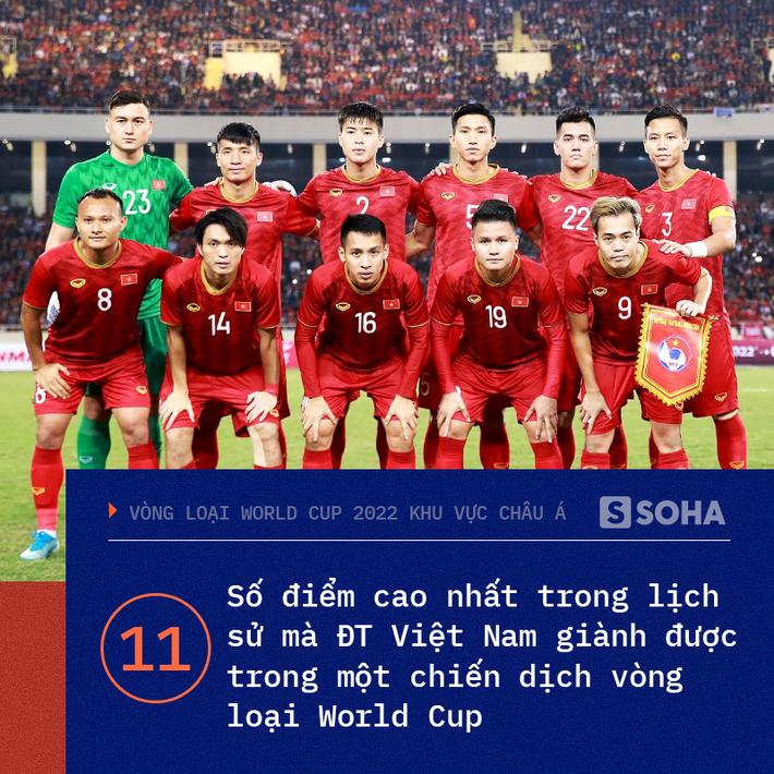 Việt Nam chạm đến điểm số lịch sử, Đặng Văn Lâm trở thành hung thần của các quả penalty-10