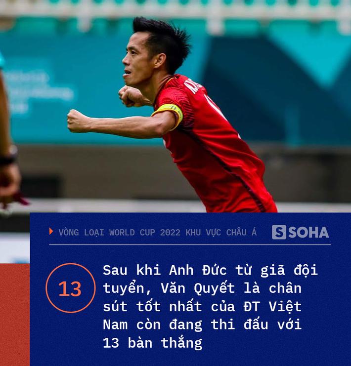 Việt Nam chạm đến điểm số lịch sử, Đặng Văn Lâm trở thành hung thần của các quả penalty-11