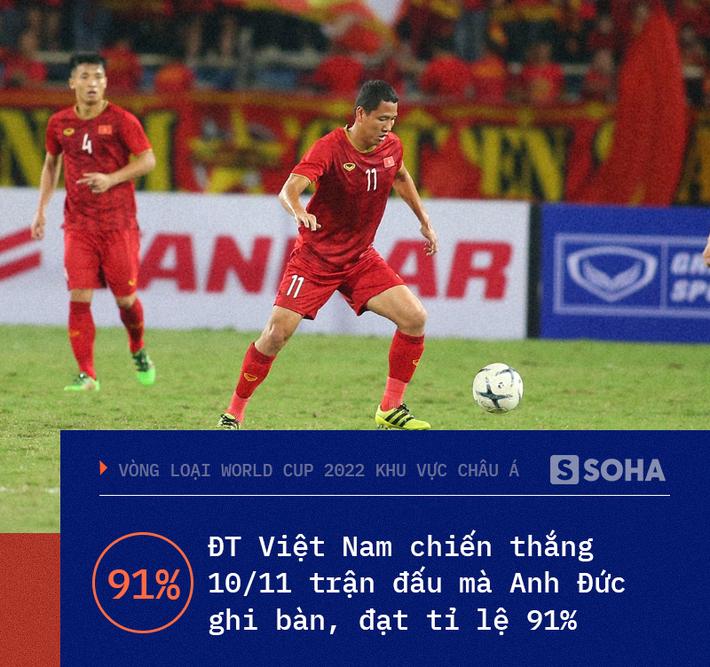 Việt Nam chạm đến điểm số lịch sử, Đặng Văn Lâm trở thành hung thần của các quả penalty-12