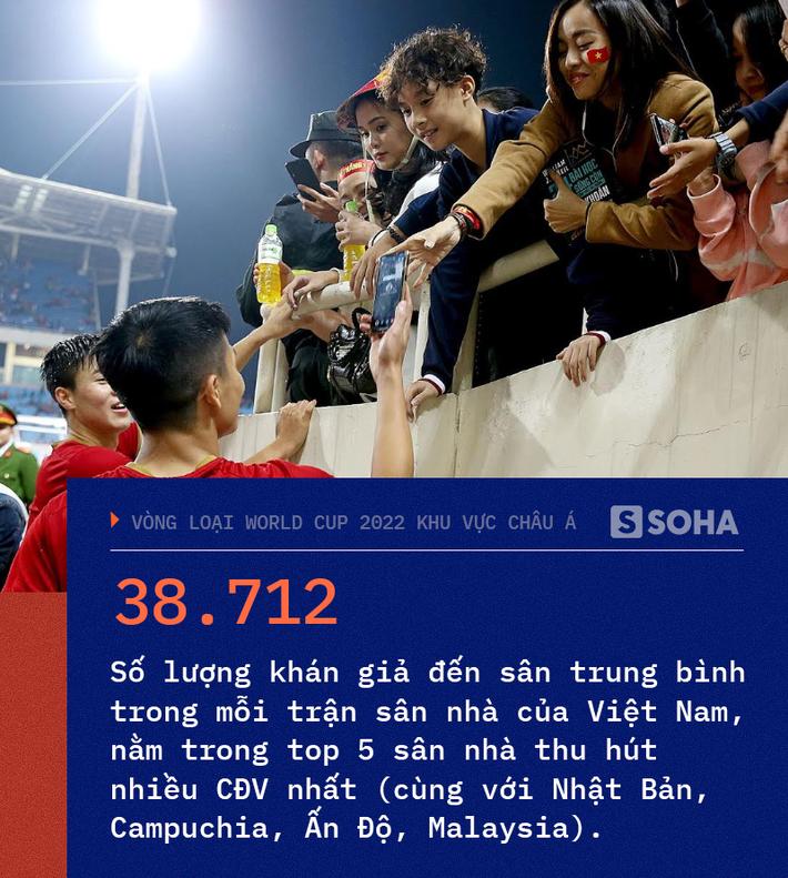Việt Nam chạm đến điểm số lịch sử, Đặng Văn Lâm trở thành hung thần của các quả penalty-13