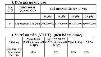 Dừng Táo Quân, VTV thất thu chục tỷ đồng quảng cáo đêm giao thừa-1