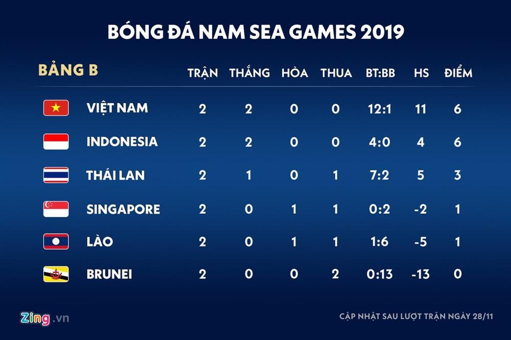 Indonesia - đối thủ tiếp theo của U22 Việt Nam mạnh cỡ nào-6