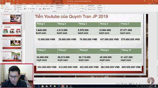 Xôn xao thông tin Quỳnh Trần JP thu nhập 600 triệu/tháng từ Youtube, bất ngờ nhất là chính chủ cũng vào bình luận cực xôm-3