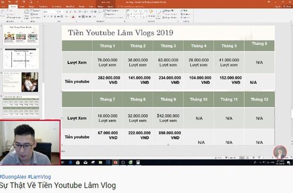 Xôn xao thông tin Quỳnh Trần JP thu nhập 600 triệu/tháng từ Youtube, bất ngờ nhất là chính chủ cũng vào bình luận cực xôm-7