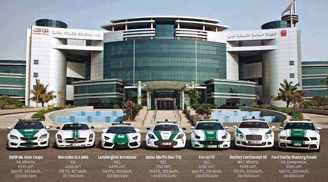 Cảnh sát Dubai chọn Tesla Cybertruck, trong khi người Anh tín nhiệm Ranger Raptor-2