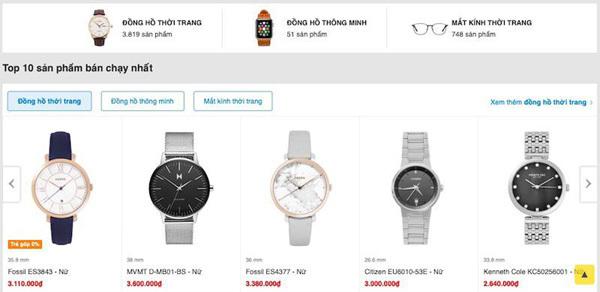 Thế Giới Di Động bán đồng hồ ưu đãi sốc: Mua 2 tính tiền 1-2