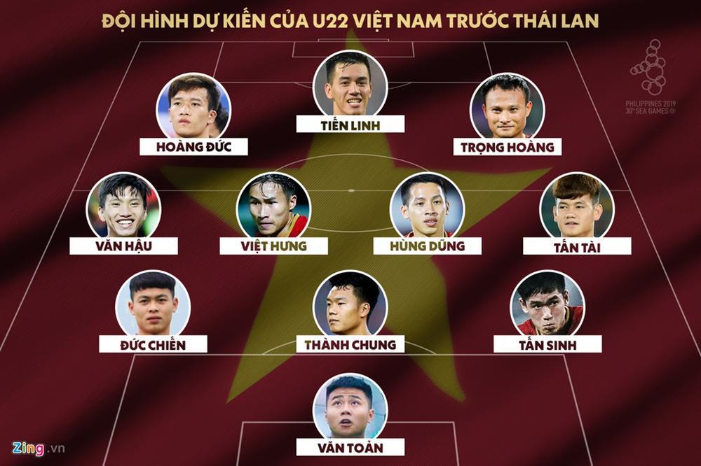 Những lý do khiến U22 Thái Lan gặp khó trước Việt Nam ở SEA Games 30-5