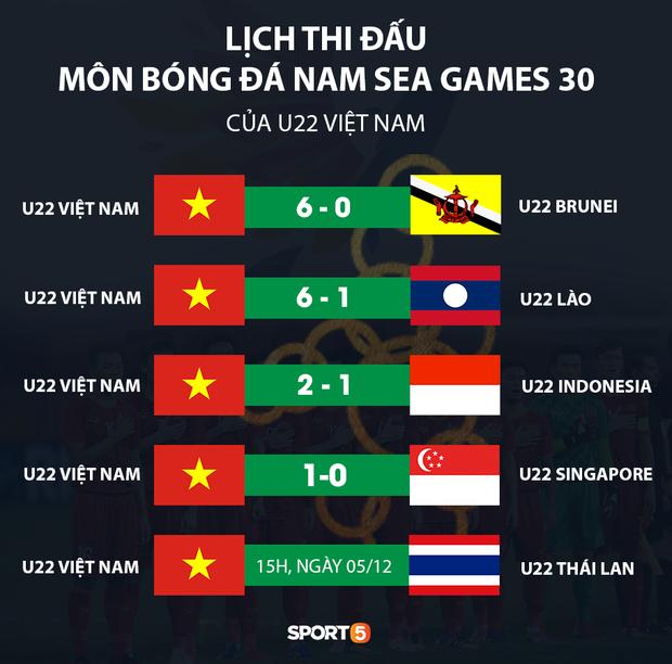 Quang Hải rách cơ vẫn xin xuống sân cổ vũ các đồng đội đấu U22 Thái Lan-3