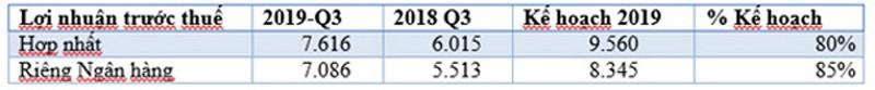 MBB công bố bán 23 triệu cổ phiếu quỹ-2