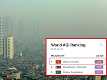 Không khí Hà Nội tiếp tục ô nhiễm nghiêm trọng khiến nhiều người phải thốt lên đầy hoang mang: