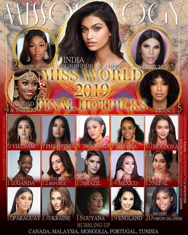 Chuyên trang sắc đẹp Missosology tung BXH cuối cùng trước giờ G chung kết Miss World 2019: Lương Thùy Linh leo lên vị trí thứ 6 trong top 20-1