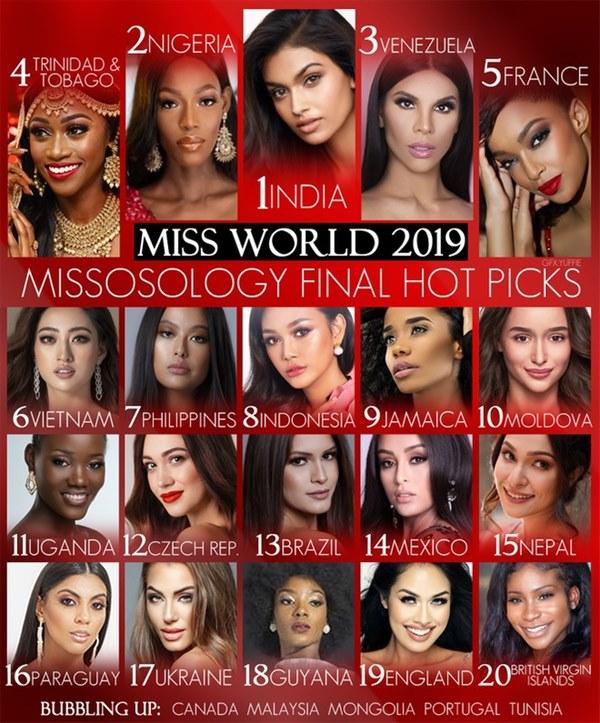 Jamaica đăng quang Hoa hậu Thế giới, Lương Thùy Linh dừng ở top 12-18