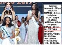 Miss World 2019 bất ngờ lộ bảng xếp hạng thí sinh, Lương Thùy Linh suýt nữa đã lọt vào Top cao này?
