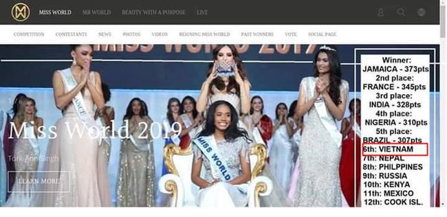 Miss World 2019 bất ngờ lộ bảng xếp hạng thí sinh, Lương Thùy Linh suýt nữa đã lọt vào Top cao này?-2
