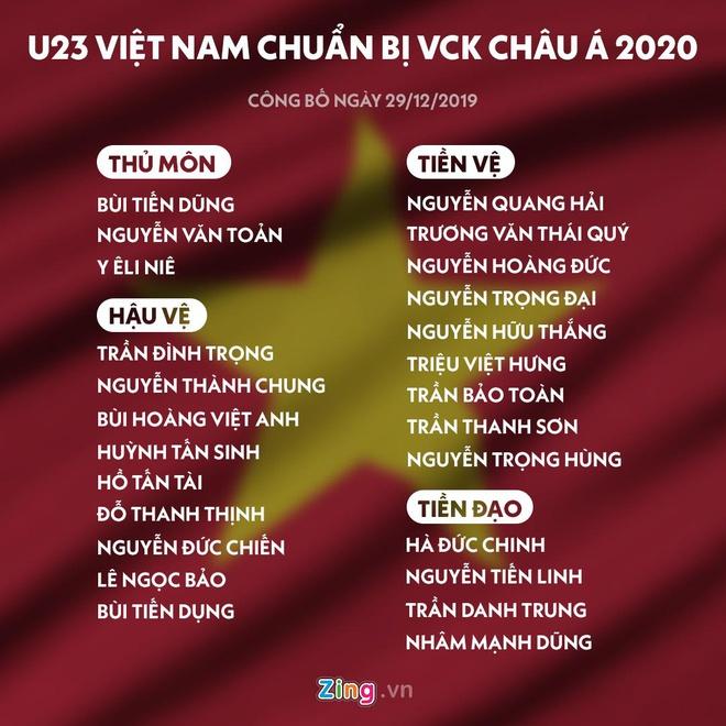 HLV Park sẽ loại 2 cầu thủ nào trước U23 châu Á 2020-2