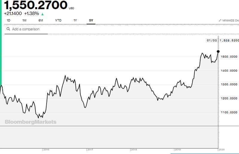 Cơn sốt đầu năm, vàng tiến tới 45 triệu đồng/lượng-3