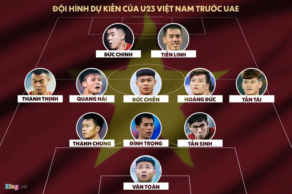 Không có Hùng Dũng là nỗi lo lớn nhất của U23 Việt Nam-2
