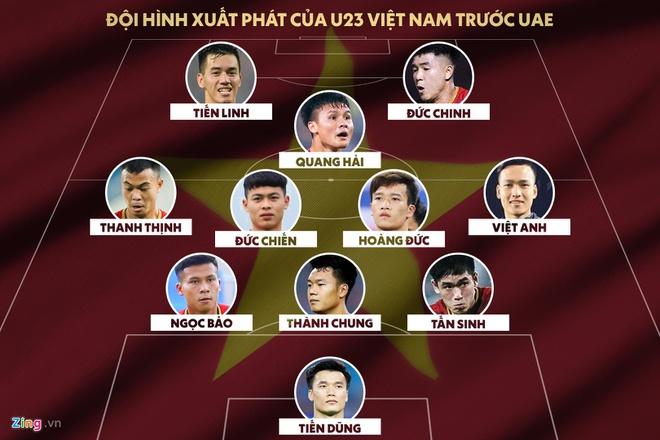Những quyết định bất ngờ của HLV Park trong trận gặp UAE-3