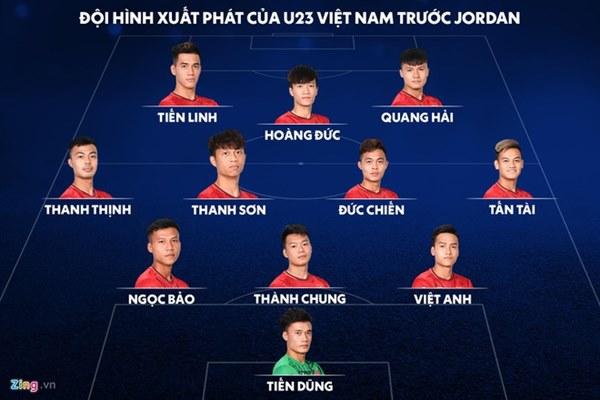U23 Việt Nam hòa trận thứ 2 tại VCK giải châu Á-22
