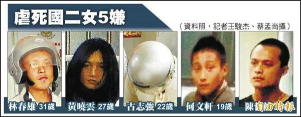 Án mạng kinh hoàng từ mâu thuẫn trong quán net giữa 2 thiếu nữ khiến 1 trong 2 bị nhóm đàn ông xâm hại, đánh đến chết và đốt xác-1