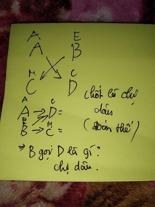 Nam sinh Bách Khoa méo mặt trước câu thách cưới của bố vợ dạy Triết: A là anh B, C là mẹ D. A lấy D, B lấy C thì gọi thế nào?-2