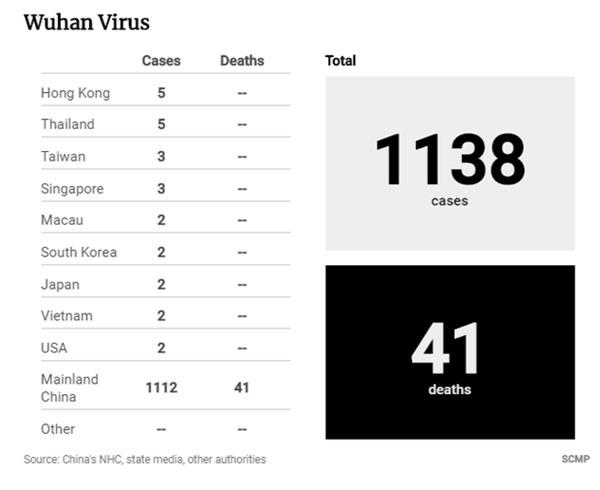 Chưa bao giờ tôi rơi vào cảnh sợ hãi thế này: Tâm sự của người nước ngoài mắc kẹt lại Vũ Hán sau khi bị phong tỏa vì virus corona-1