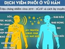 Tổ chức Y tế thế giới hướng dẫn cách giảm nguy cơ lây nhiễm virus corona khiến 41 người chết