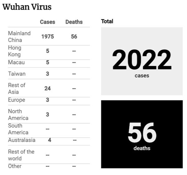 Bác sĩ BV Việt Đức đưa ra 10 lưu ý cho người dân trước tình hình bệnh dịch virus Corona lan rộng-1