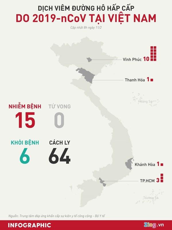 Bé 3 tháng tuổi dương tính với virus corona là ca thứ 15 tại Việt Nam-3