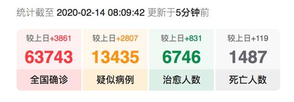 Lần đầu phát hiện 2 ca nhiễm Covid-19 thế hệ thứ 4 tại Trùng Khánh: Kiểm soát sẽ khó khăn hơn-2