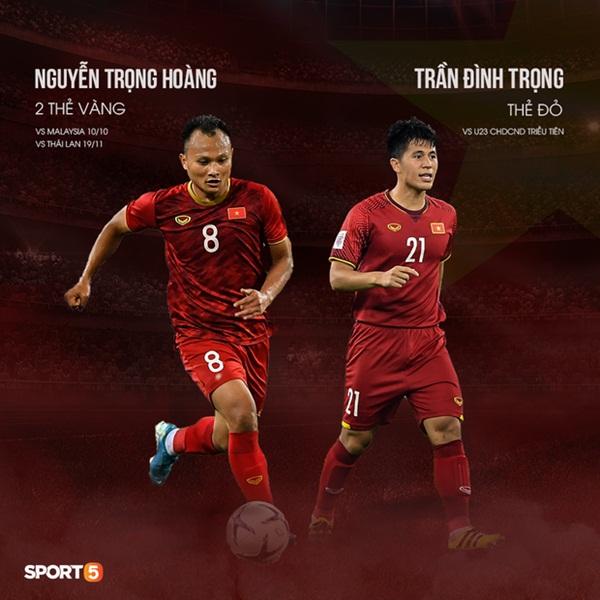 Nỗi lo Công Phượng và Văn Hậu, dịch bệnh Covid-19 cùng những vấn đề khiến HLV Park Hang-seo sầu não trước thềm vòng loại World Cup 2022-2