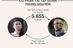 Số phận, tiền bạc Lê Hoàng Diệp Thảo và Đặng Lê Nguyên Vũ sau ly hôn