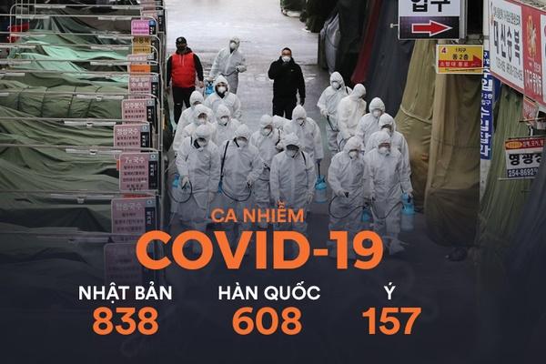Ý, Hàn Quốc bất ngờ trở thành điểm nóng mới của dịch Covid-19: Các ca nhiễm tăng chóng mặt-1