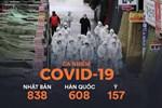 Ý, Hàn Quốc bất ngờ trở thành điểm nóng mới của dịch Covid-19: Các ca nhiễm tăng chóng mặt