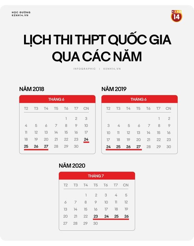 Infographic: Chi tiết lịch thi THPT Quốc gia năm 2020-1