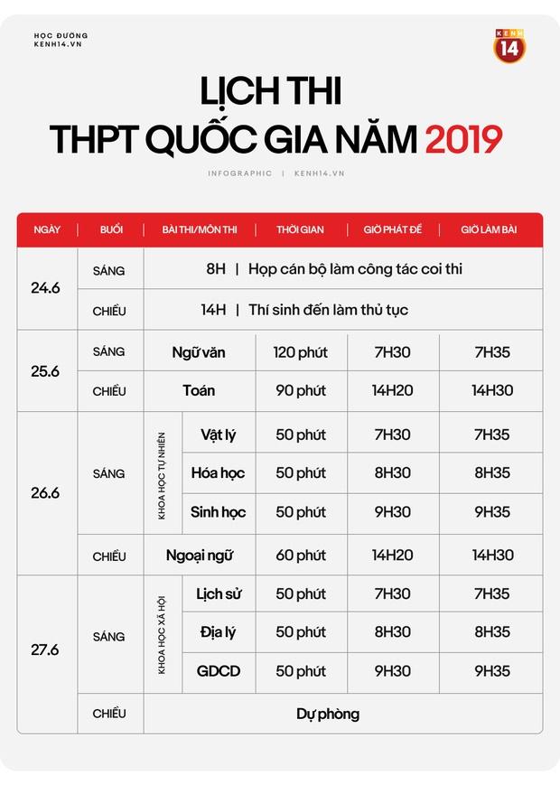 Infographic: Chi tiết lịch thi THPT Quốc gia năm 2020-3