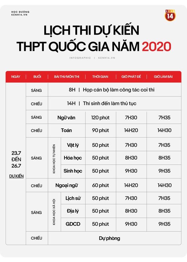 Infographic: Chi tiết lịch thi THPT Quốc gia năm 2020-4