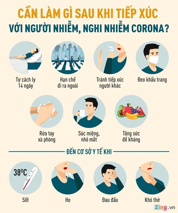 Xét nghiệm lại cho 6 bệnh nhân ở Việt Nam mắc Covid-19 đã khỏi bệnh-1