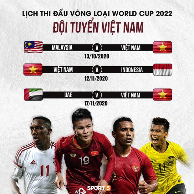 Chính thức hoãn vòng loại World Cup 2022 ở châu Á vì Covid-19, tuyển Việt Nam có lịch thi đấu mới-2