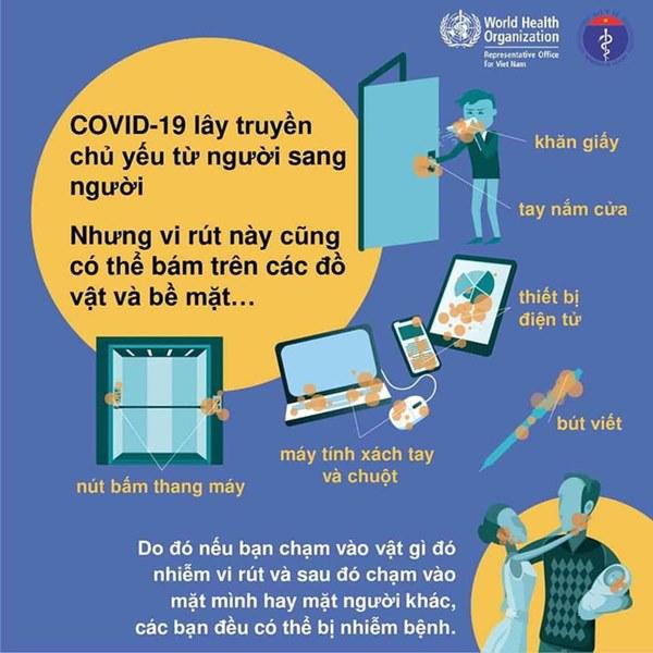 Bộ Y tế khuyến cáo những đồ vật dễ bị virus bám vào và 5 cách để phòng tránh lây nhiễm Covid-19-2