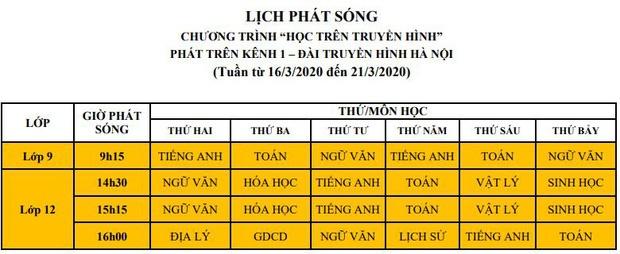 Lịch phát sóng chi tiết chương trình học online dành cho học sinh tất cả các cấp tại Hà Nội-1