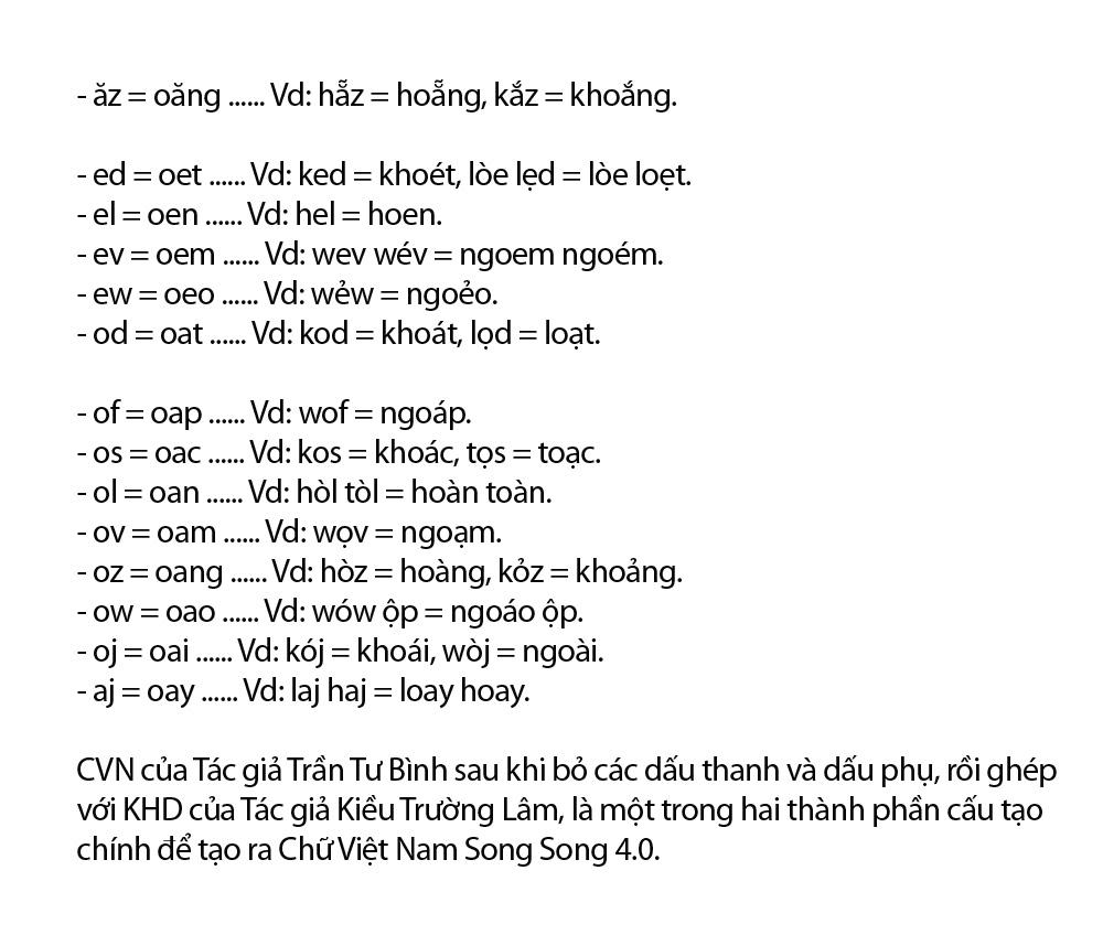 Tiếng Việt không dấu chính thức được cấp bản quyền, tác giả hy vọng chữ mới có thể được đưa vào giảng dạy cho học sinh-7