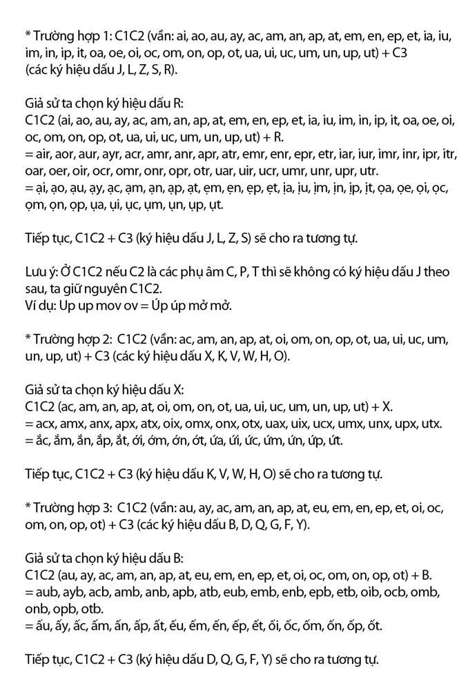 Tiếng Việt không dấu chính thức được cấp bản quyền, tác giả hy vọng chữ mới có thể được đưa vào giảng dạy cho học sinh-12