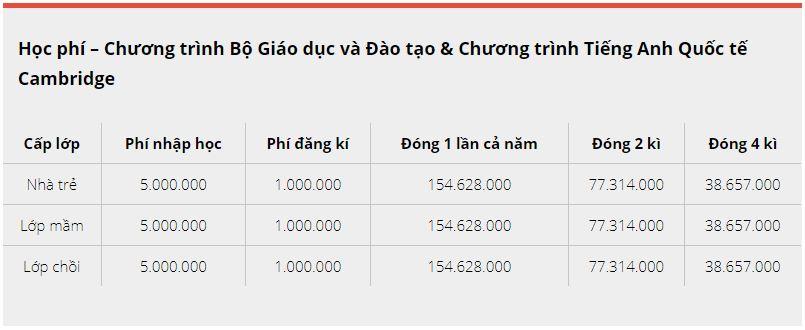 Phụ huynh bức xúc vì trường quốc tế thông báo tiếp tục thu học phí cả trăm triệu đồng dù tiền đóng trước đó chưa sử dụng đến-3