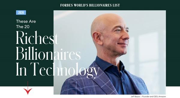 Top 20 tỷ phú công nghệ năm 2020-1