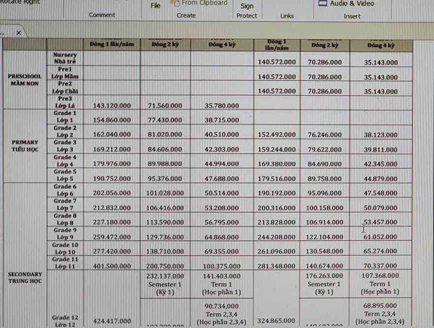 Từ bức xúc vì Trường Quốc tế thu học phí cả trăm triệu dù tiền trước đó chưa dùng đến, phụ huynh làm các phép tính rồi giật mình với những con số biết nói-3