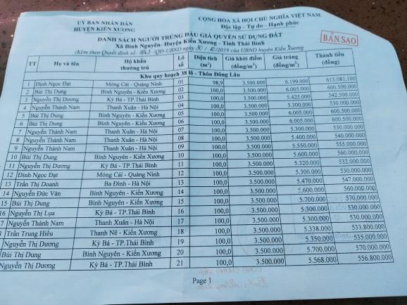 Thực hư việc Đường Nhuệ khoe trúng 30/46 lô đất đấu giá ở Thái Bình-1