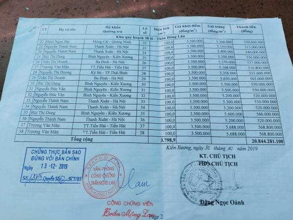Thực hư việc Đường Nhuệ khoe trúng 30/46 lô đất đấu giá ở Thái Bình-2