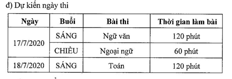 Lưu ý: Thêm 1 tỉnh thành quyết định giảm bớt môn thi vào lớp 10, lịch thi của một số tỉnh thành hiện như sau-1