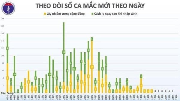 Tiến triển không ngờ của người nhiều tuổi nhất mắc COVID-19 ở Việt Nam-1